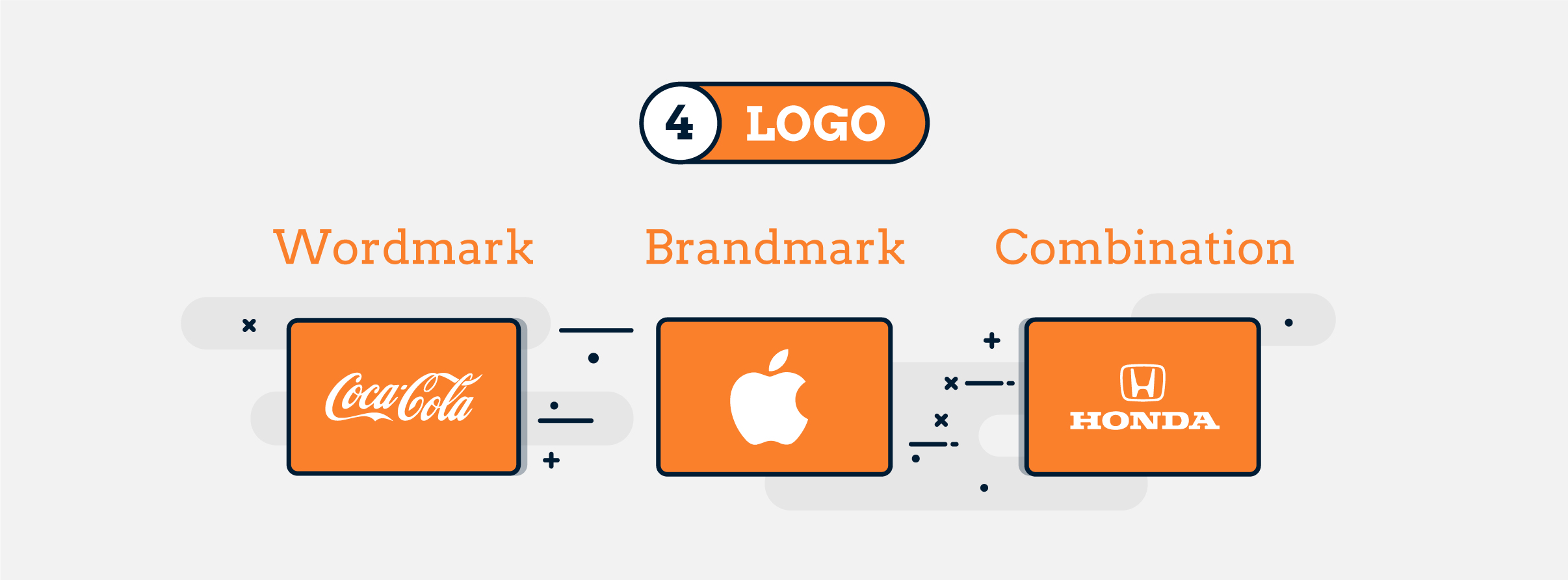 Design terms - logo