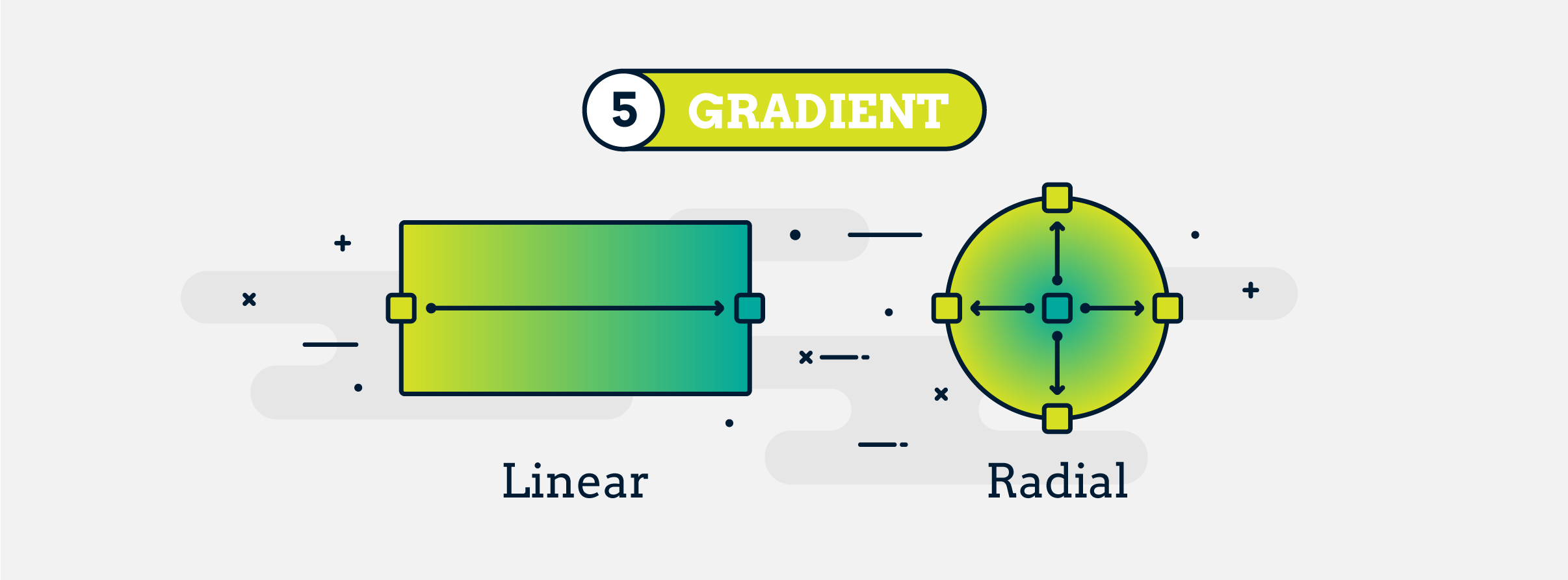 Design terms - gradient
