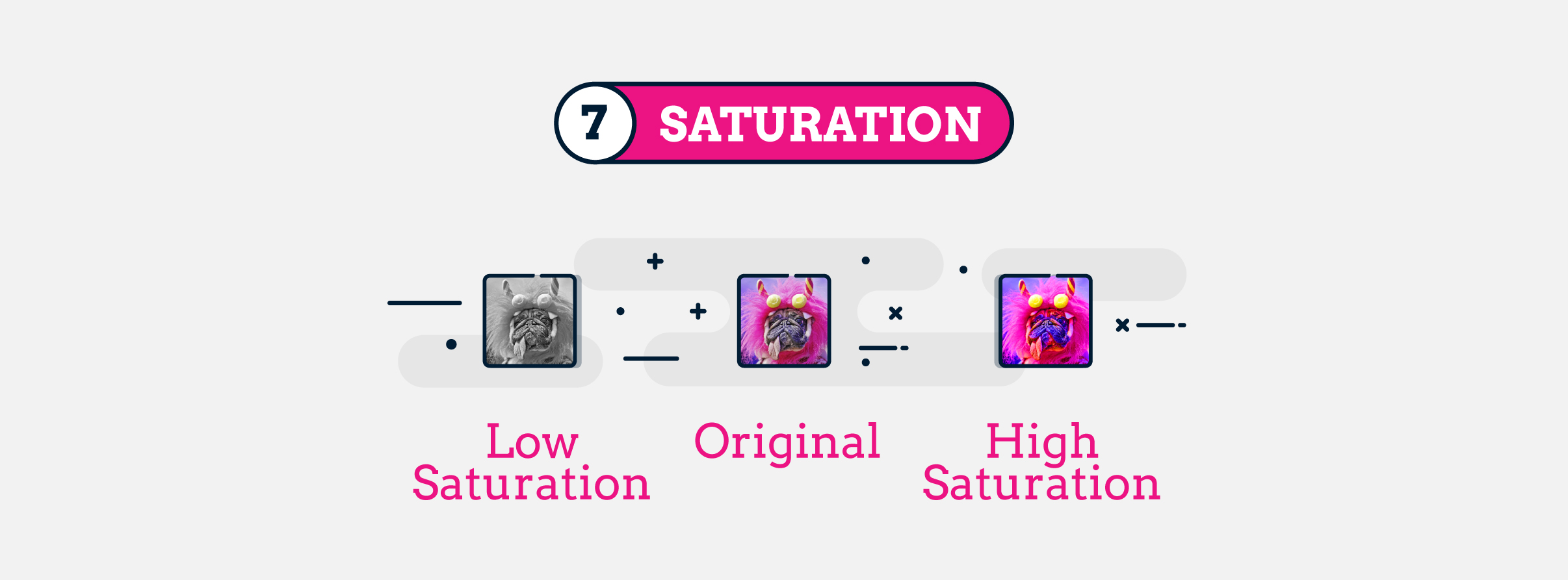 Design terms - saturation